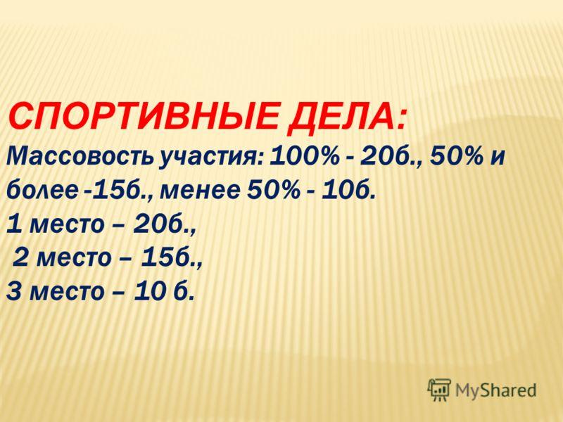 СПОРТИВНЫЕ ДЕЛА: Массовость участия: 100% - 20б., 50% и более -15б., менее 50% - 10б. 1 место – 20б., 2 место – 15б., 3 место – 10 б.