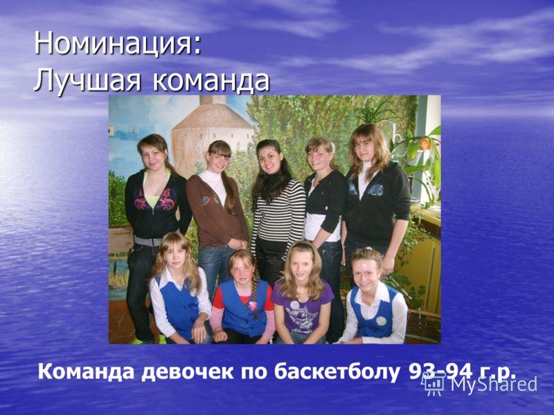 Номинация: Лучшая команда Команда девочек по баскетболу 93-94 г.р.