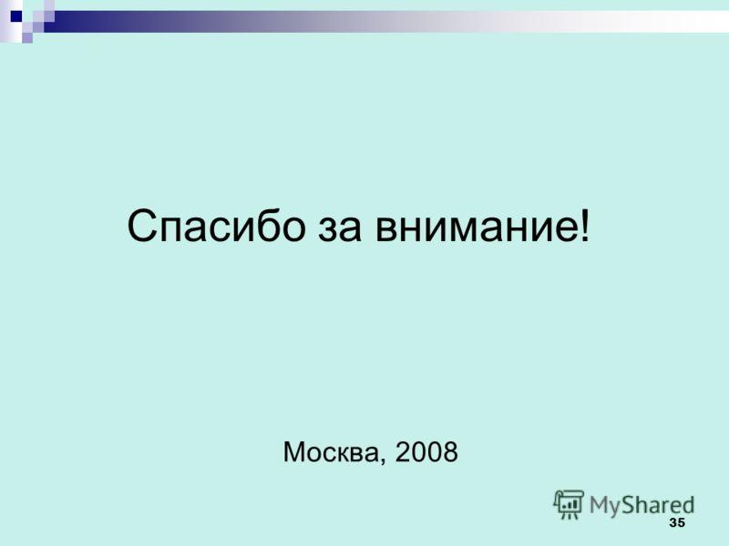 35 Спасибо за внимание! Москва, 2008