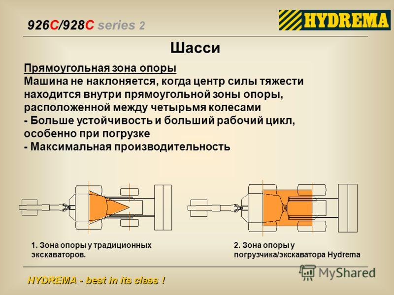 926C/928C series 2 HYDREMA - best in its class ! Шасси Прямоугольная зона опоры Машина не наклоняется, когда центр силы тяжести находится внутри прямоугольной зоны опоры, расположенной между четырьмя колесами - Больше устойчивость и больший рабочий ц
