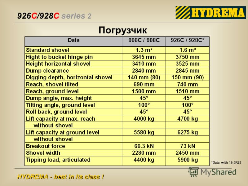 926C/928C series 2 HYDREMA - best in its class ! Погрузчик *Data with 19.5R28