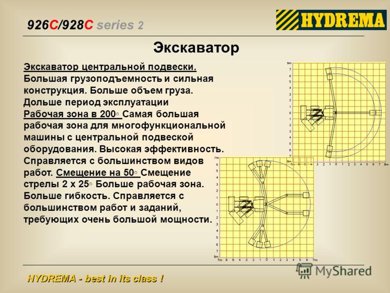926C/928C series 2 HYDREMA - best in its class ! Экскаватор центральной подвески. Большая грузоподъемность и сильная конструкция. Больше объем груза. Дольше период эксплуатации Рабочая зона в 200 Самая большая рабочая зона для многофункциональной маш
