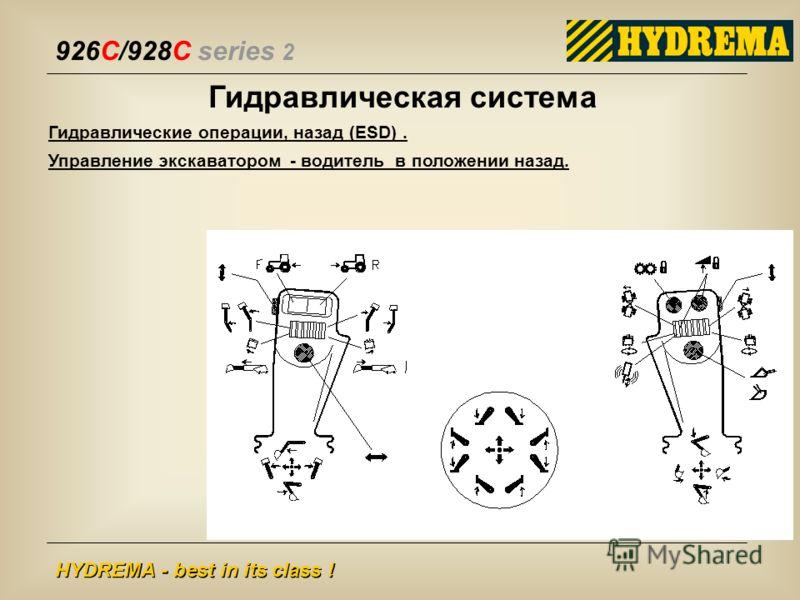 926C/928C series 2 HYDREMA - best in its class ! Гидравлическая система Гидравлические операции, назад (ESD). Управление экскаватором - водитель в положении назад.