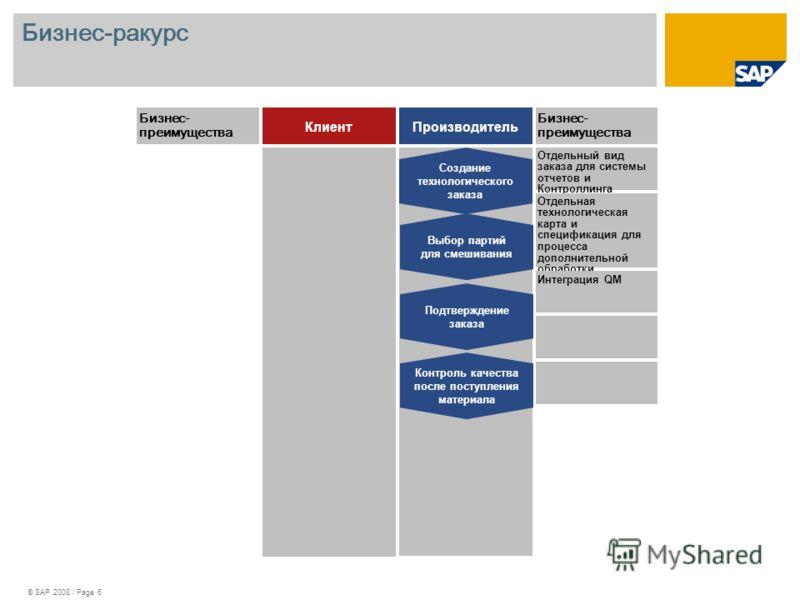 © SAP 2008 / Page 6 Бизнес- преимущества КлиентПроизводитель Бизнес- преимущества Отдельный вид заказа для системы отчетов и Контроллинга Отдельная технологическая карта и спецификация для процесса дополнительной обработки Интеграция QM Создание техн