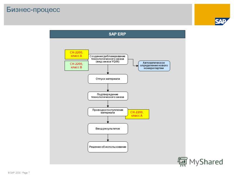 © SAP 2008 / Page 7 SAP ERP Создание/деблокирование технологического заказа (вид заказа YQ06) Подтверждение технологического заказа Ввод результатов CH-2200, класс B Решение об использовании CH-2200, класс A Автоматическое определение нового номера п