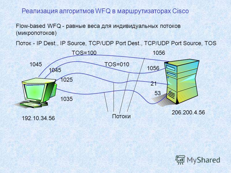 Реализация алгоритмов WFQ в маршрутизаторах Cisco Flow-based WFQ - равные веса для индивидуальных потоков (микропотоков) Поток - IP Dest., IP Source, TCP/UDP Port Dest., TCP/UDP Port Source, TOS Потоки 1045 1056 TOS=100 TOS=010 1025 21 1035 53 192.10