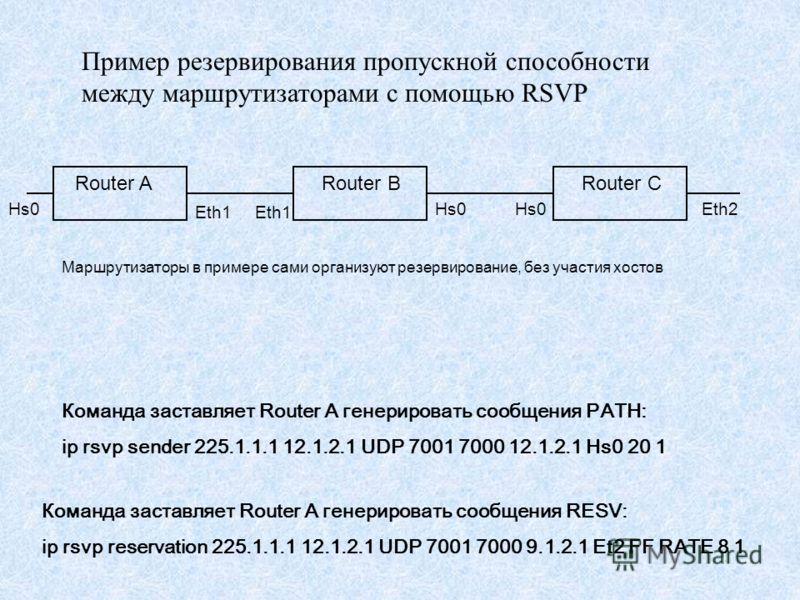Команда заставляет Router A генерировать сообщения RESV: ip rsvp reservation 225.1.1.1 12.1.2.1 UDP 7001 7000 9.1.2.1 Et2 FF RATE 8 1 Пример резервирования пропускной способности между маршрутизаторами с помощью RSVP Команда заставляет Router A генер