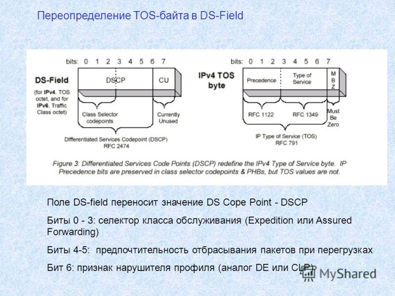 Переопределение TOS-байта в DS-Field Поле DS-field переносит значение DS Cope Point - DSCP Биты 0 - 3: селектор класса обслуживания (Expedition или Assured Forwarding) Биты 4-5: предпочтительность отбрасывания пакетов при перегрузках Бит 6: признак н