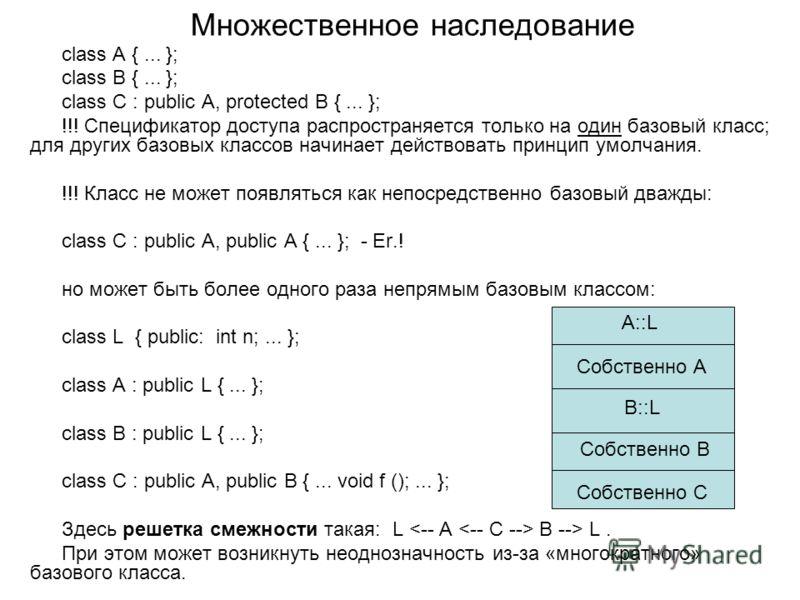 Множественное наследование class A {... }; class B {... }; class C : public A, protected B {... }; !!! Спецификатор доступа распространяется только на один базовый класс; для других базовых классов начинает действовать принцип умолчания. !!! Класс не