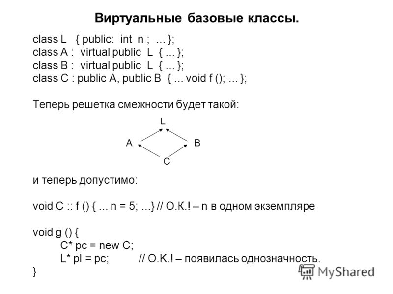 Виртуальные базовые классы. class L { public: int n ;... }; class A : virtual public L {... }; class B : virtual public L {... }; class C : public A, public B {... void f ();... }; Теперь решетка смежности будет такой: и теперь допустимо: void C :: f
