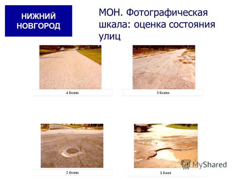 МОН. Фотографическая шкала: оценка состояния улиц НИЖНИЙ НОВГОРОД