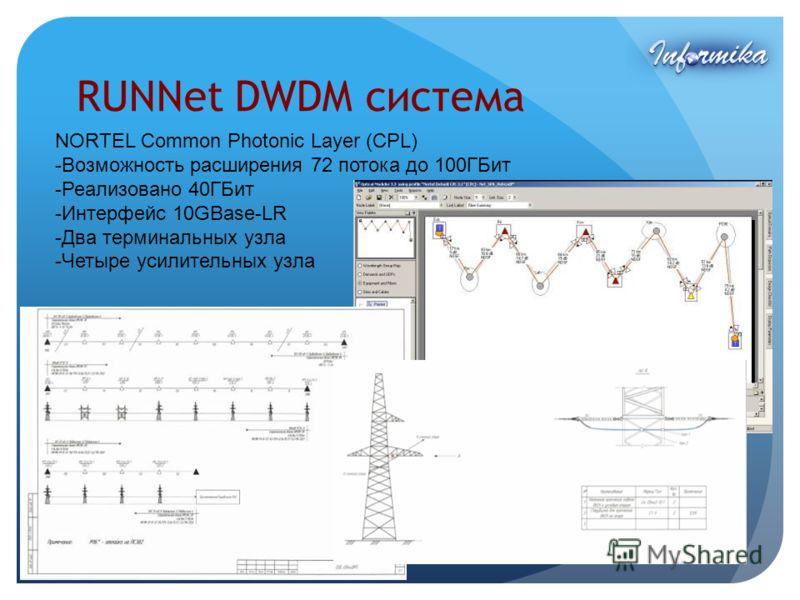 RUNNet DWDM система NORTEL Common Photonic Layer (CPL) -Возможность расширения 72 потока до 100ГБит -Реализовано 40ГБит -Интерфейс 10GBase-LR -Два терминальных узла -Четыре усилительных узла