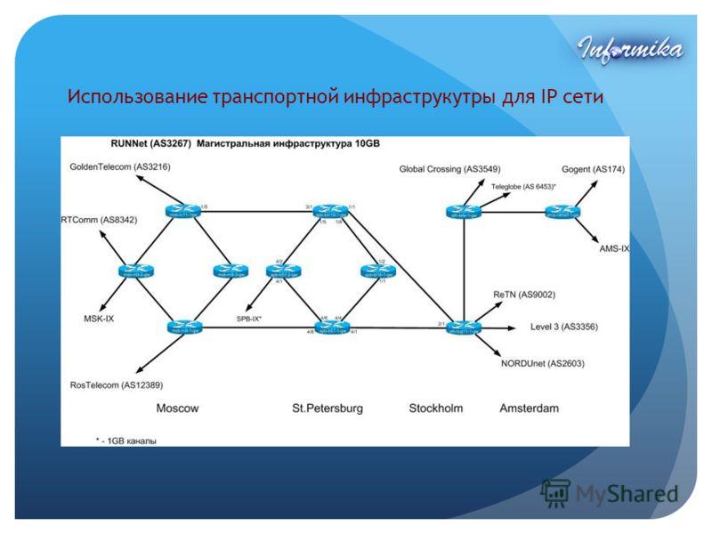 Использование транспортной инфраструкутры для IP сети
