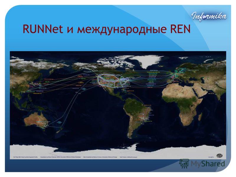 RUNNet и международные REN