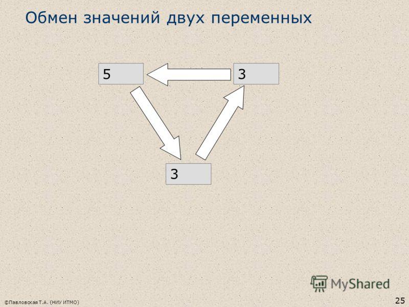 ©Павловская Т.А. (НИУ ИТМО) 25 Обмен значений двух переменных 3553 3