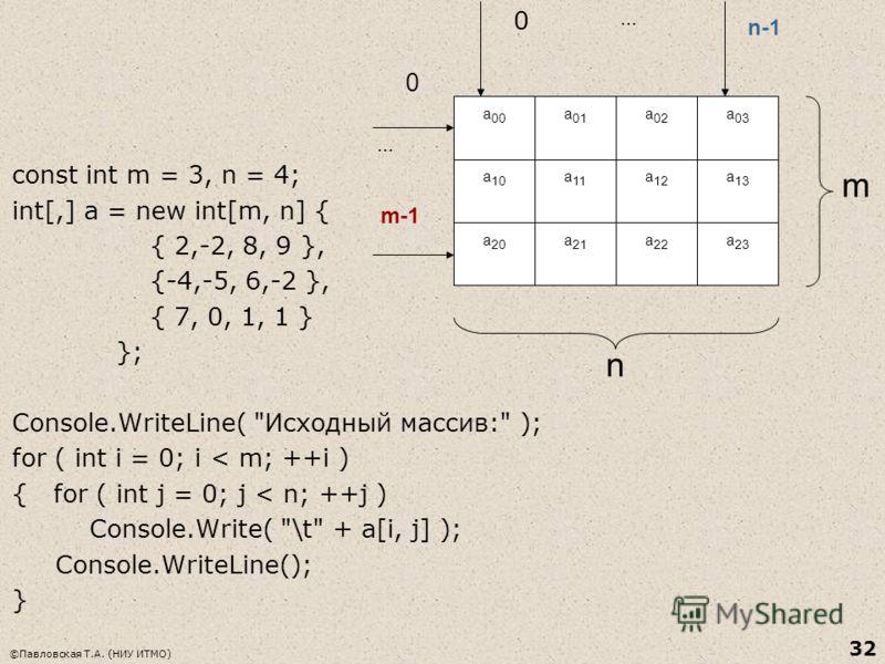 ©Павловская Т.А. (НИУ ИТМО) 32 const int m = 3, n = 4; int[,] a = new int[m, n] { { 2,-2, 8, 9 }, {-4,-5, 6,-2 }, { 7, 0, 1, 1 } }; Console.WriteLine(