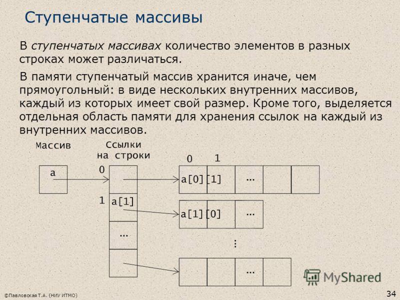 ©Павловская Т.А. (НИУ ИТМО) 34 Ступенчатые массивы В ступенчатых массивах количество элементов в разных строках может различаться. В памяти ступенчатый массив хранится иначе, чем прямоугольный: в виде нескольких внутренних массивов, каждый из которых