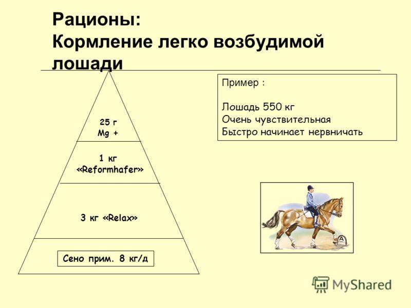 Рационы: Кормление легко возбудимой лошади Сено прим. 8 кг/д 3 кг «Relax» 1 кг «Reformhafer» 25 г Mg + Пример : Лошадь 550 кг Очень чувствительная Быстро начинает нервничать