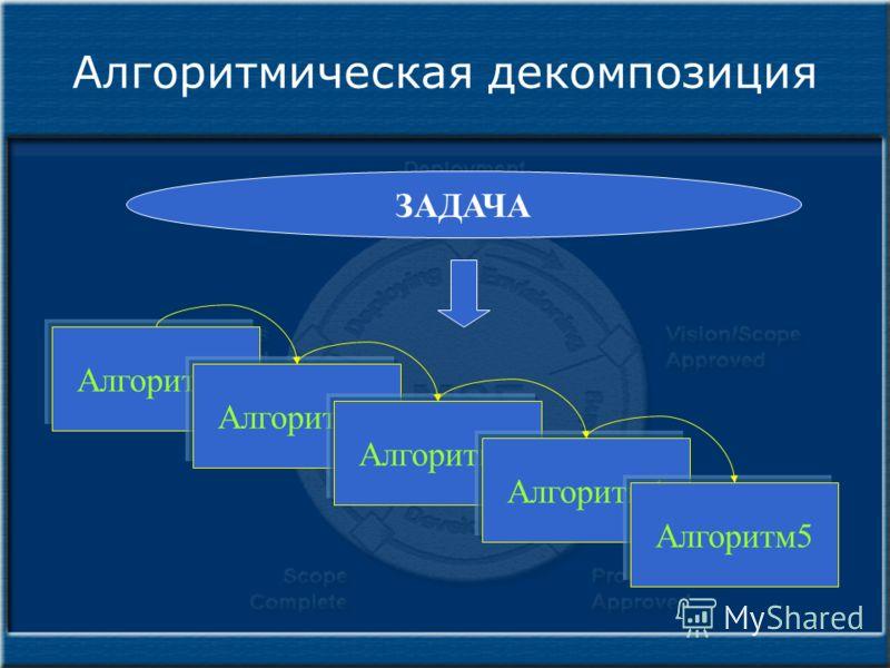 Алгоритмическая декомпозиция ЗАДАЧА Алгоритм1 Алгоритм2 Алгоритм3 Алгоритм4 Алгоритм5