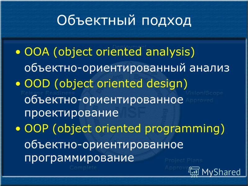 Объектный подход OOA (object oriented analysis) объектно-ориентированный анализ OOD (object oriented design) объектно-ориентированное проектирование OOP (object oriented programming) объектно-ориентированное программирование