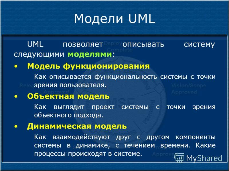 Модели UML UML позволяет описывать систему следующими моделями: Модель функционирования Как описывается функциональность системы с точки зрения пользователя. Объектная модель Как выглядит проект системы с точки зрения объектного подхода. Динамическая
