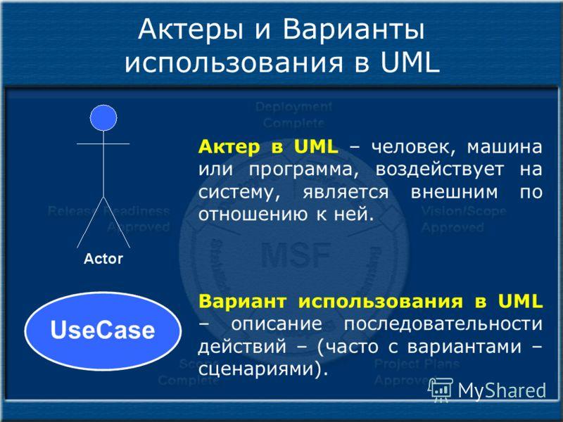 Актеры и Варианты использования в UML Актер в UML – человек, машина или программа, воздействует на систему, является внешним по отношению к ней. Вариант использования в UML – описание последовательности действий – (часто с вариантами – сценариями).