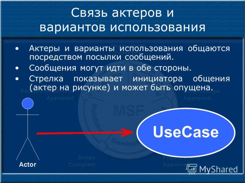 Связь актеров и вариантов использования Актеры и варианты использования общаются посредством посылки сообщений. Сообщения могут идти в обе стороны. Стрелка показывает инициатора общения (актер на рисунке) и может быть опущена.