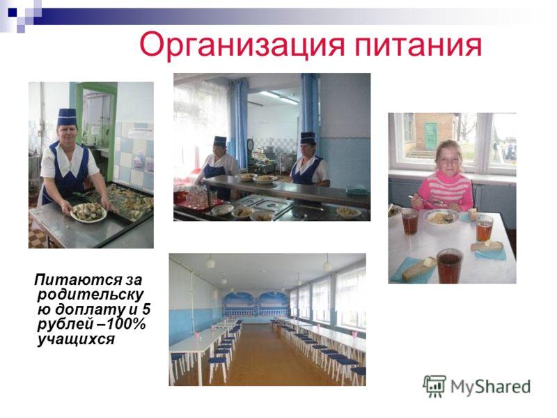 Организация питания Питаются за родительску ю доплату и 5 рублей –100% учащихся