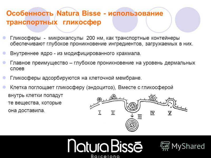 Особенность Natura Bisse - использование транспортных гликосфер Гликосферы - микрокапсулы 200 нм, как транспортные контейнеры обеспечивают глубокое проникновение ингредиентов, загружаемых в них. Внутреннее ядро - из модифицированного крахмала. Главно