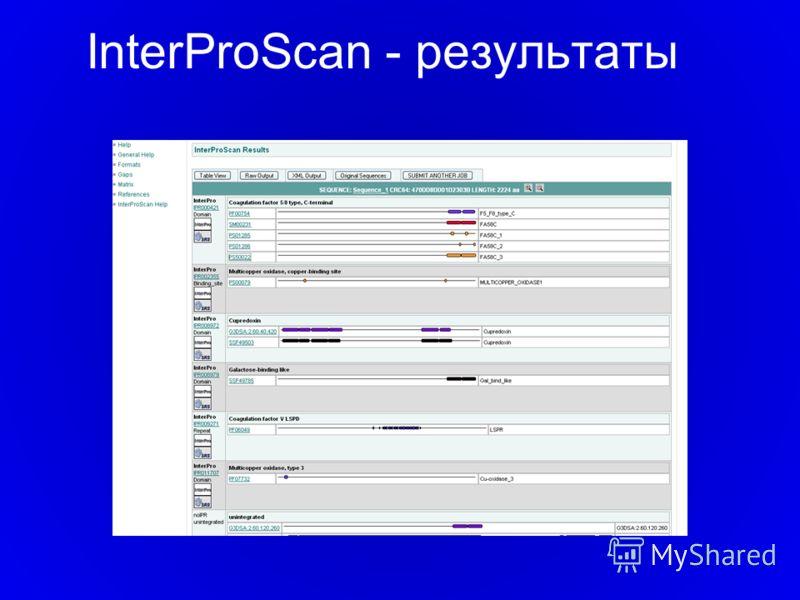 InterProScan - результаты