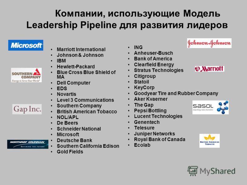 Компании, использующие Модель Leadership Pipeline для развития лидеров Компании, использующие Модель Leadership Pipeline для развития лидеров Marriott International Johnson & Johnson IBM Hewlett-Packard Blue Cross Blue Shield of MA Dell Computer EDS