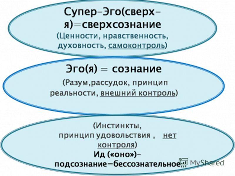 Гдз Математика Рабочая Тетрадь 2 Класс Канакина