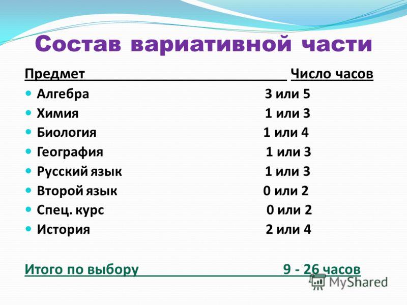 Состав вариативной части Предмет Число часов Алгебра 3 или 5 Химия 1 или 3 Биология 1 или 4 География 1 или 3 Русский язык 1 или 3 Второй язык 0 или 2 Спец. курс 0 или 2 История 2 или 4 Итого по выбору 9 - 26 часов
