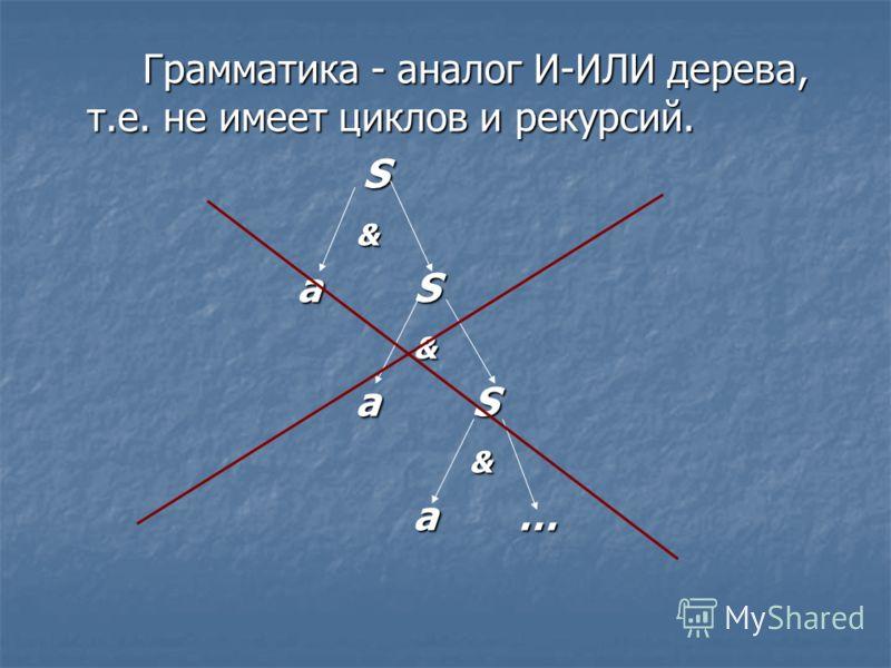 Грамматика - аналог И-ИЛИ дерева, т.е. не имеет циклов и рекурсий. S & a S a S & & & a … a …