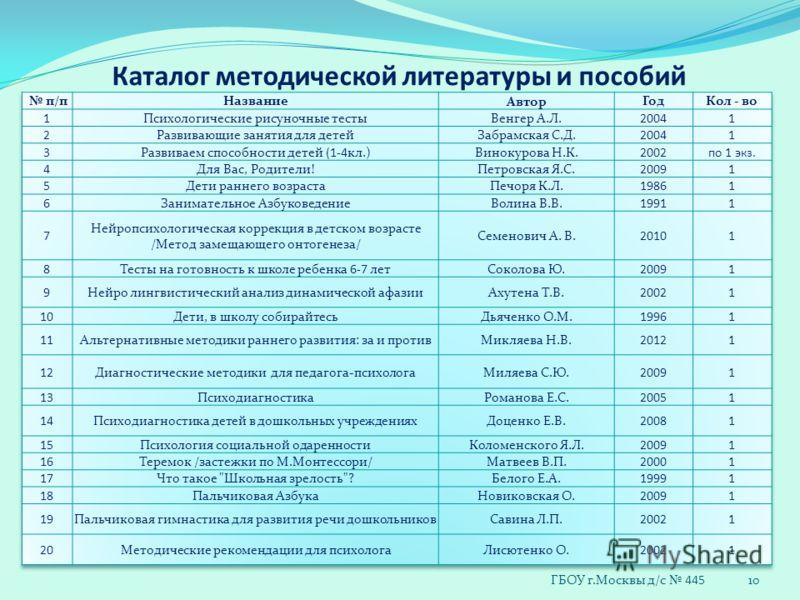 10 ГБОУ г.Москвы д/с 445 Каталог методической литературы и пособий