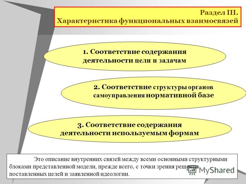 1. Соответствие содержания деятельности цели и задачам 3. Соответствие содержания деятельности используемым формам 2. Соответствие структуры органов самоуправления нормативной базе Это описание внутренних связей между всеми основными структурными бло