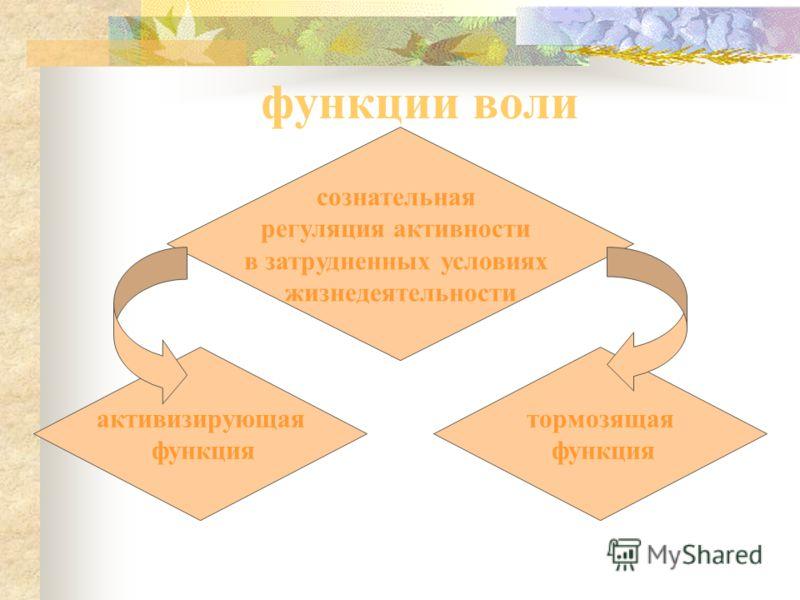 функции воли активизирующая функция сознательная регуляция активности в затрудненных условиях жизнедеятельности тормозящая функция