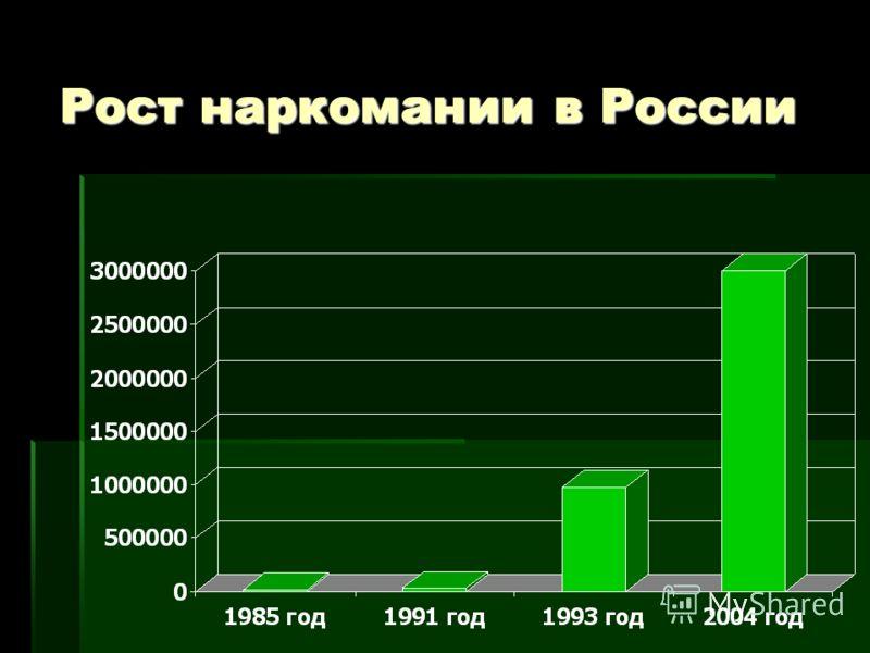 Необходимо признать, что наркомания – проблема не медицины…… Министр здравоохранения РФ 2002-2004 года Шевченко после отставки