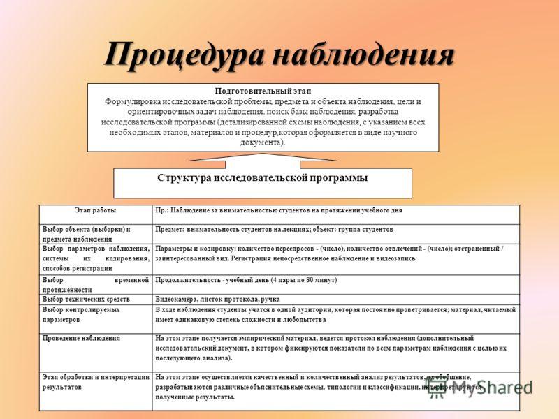Процедура наблюдения Подготовительный этап Формулировка исследовательской проблемы, предмета и объекта наблюдения, цели и ориентировочных задач наблюдения, поиск базы наблюдения, разработка исследовательской программы (детализированной схемы наблюден