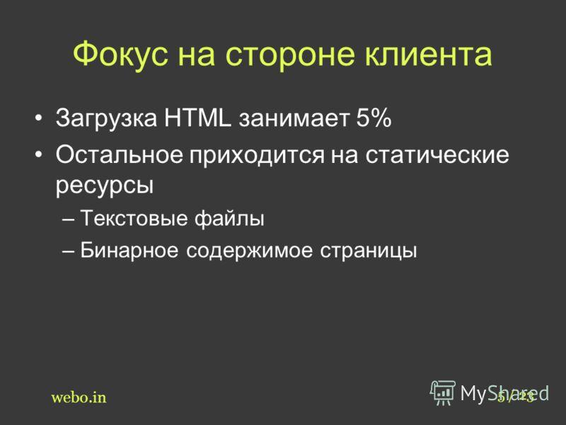 Фокус на стороне клиента Загрузка HTML занимает 5% Остальное приходится на статические ресурсы –Текстовые файлы –Бинарное содержимое страницы 5 / 23 webo.in