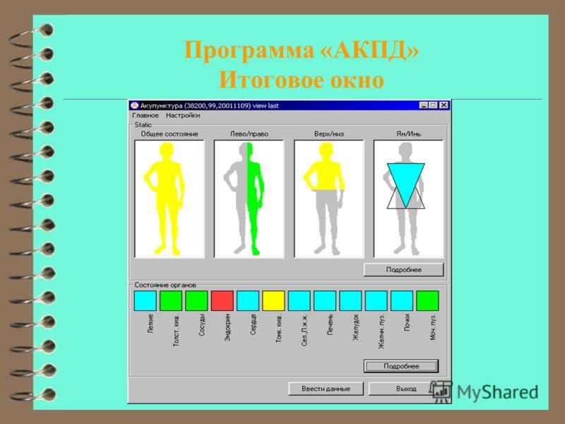 Программа «АКПД» Итоговое окно
