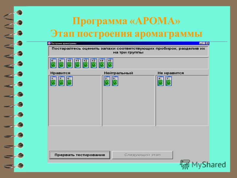 Программа «АРОМА» Этап построения аромаграммы