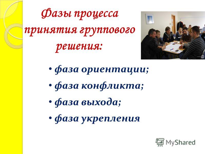 Фазы процесса принятия группового решения: фаза ориентации; фаза конфликта; фаза выхода; фаза укрепления