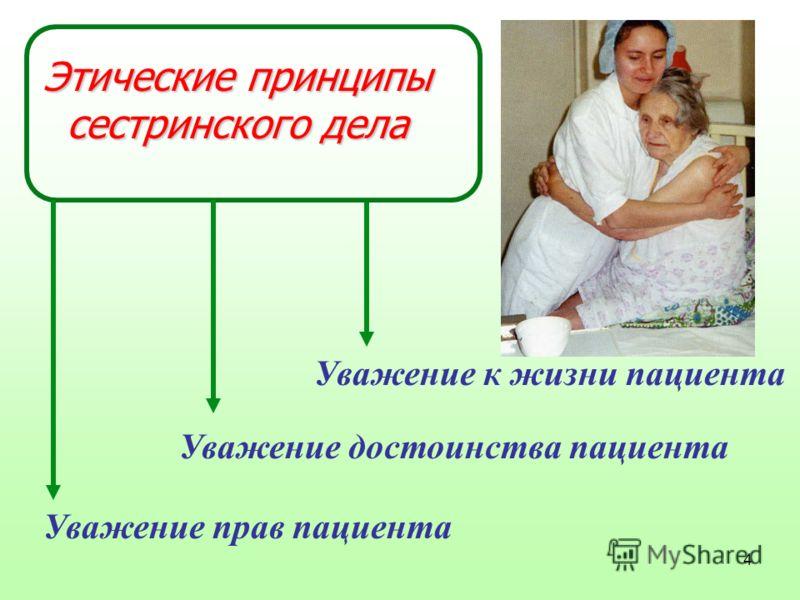 4 Этические принципы сестринского дела Уважение достоинства пациента Уважение прав пациента Уважение к жизни пациента