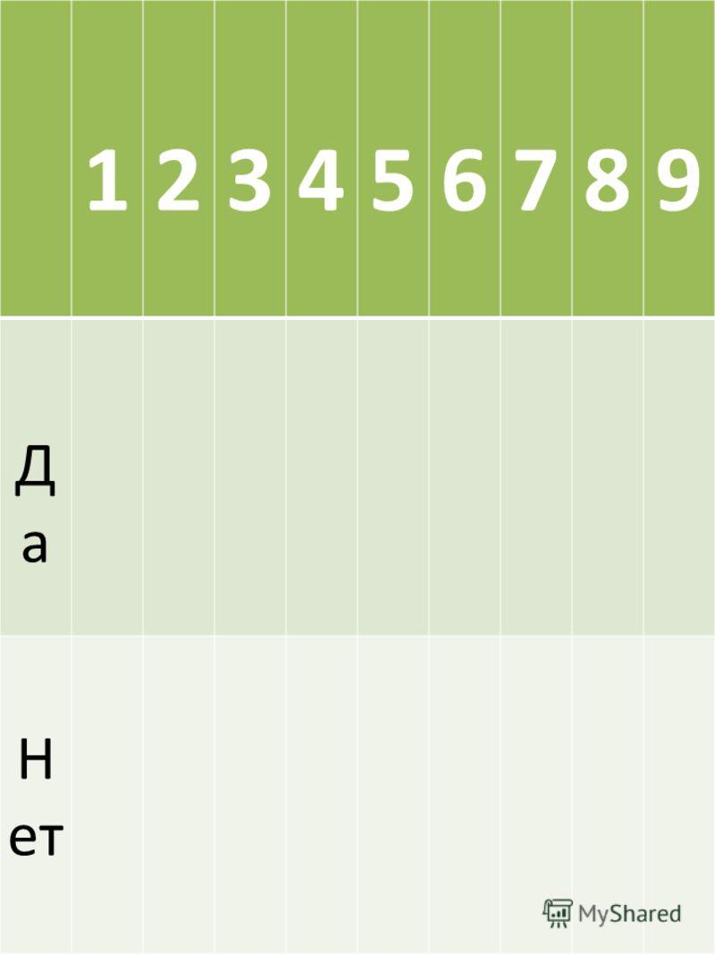 123456789 ДаДа Н ет