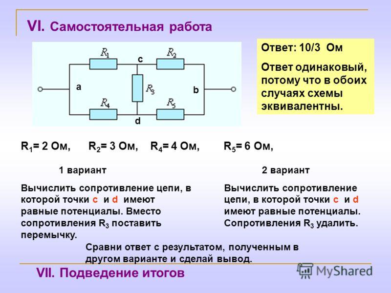 VI. Самостоятельная работа 1 вариант Вычислить сопротивление цепи 2 вариант Вычислить сопротивление цепи, в которой точки c и d имеют равные потенциалы. Сопротивления R 3 удалить. a b c d 1 вариант Вычислить сопротивление цепи, в которой точки c и d