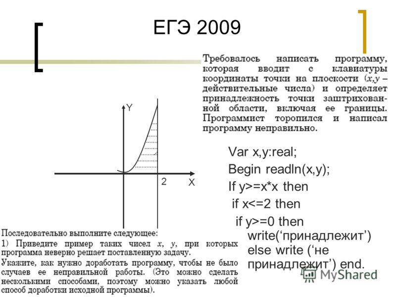 ЕГЭ 2009 Var x,y:real; Begin readln(x,y); If y>=x*x then if x=0 then write(принадлежит) else write (не принадлежит) end. Y X 2