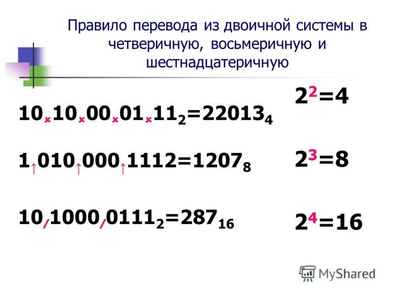 Правило перевода из двоичной системы в четверичную, восьмеричную и шестнадцатеричную 10 10 00 01 11 2 =22013 4 1 010 000 1112=1207 8 10 1000 0111 2 =287 16 2 2 =4 2 3 =8 2 4 =16