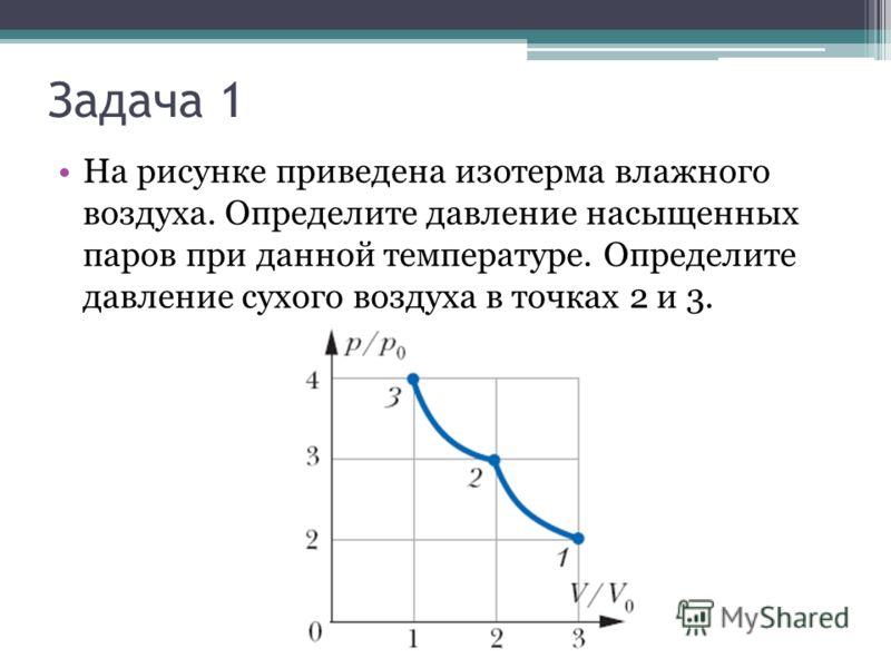 Задача 1 На рисунке приведена изотерма влажного воздуха. Определите давление насыщенных паров при данной температуре. Определите давление сухого воздуха в точках 2 и 3.