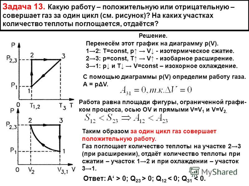 Задача 13. Какую работу – положительную или отрицательную – совершает газ за один цикл (см. рисунок)? На каких участках количество теплоты поглощается, отдаётся? Решение. Перенесём этот график на диаграмму р(V). 12: T=const, p V - изотермическое сжат